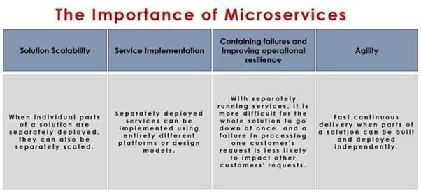 Perspectives - 3 stratégies digitales disruptives qui vont transformer les chaînes d'approvisionnement