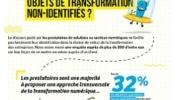 Infographie – Objets de Transformation Non-Identifiés ?