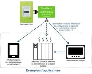 La « prise TIC », un écosystème bouillonnant
