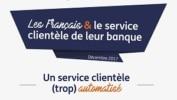 Infographie – Les Français et le service clientèle de leur banque