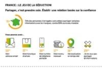 Infographie – Les Français et le partage de leurs données avec les marques