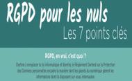 Infographie : Le RGPD pour les nuls