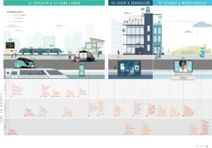 Le cabinet de conseil a analysé trois domaines : la mobilité, le bâti et la santé.