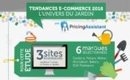 Infographie – Tendances e-commerce 2018 dans l'univers du jardin
