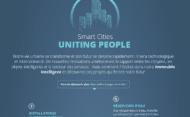 Infographie – Les Villes intelligentes pour unir les hommes