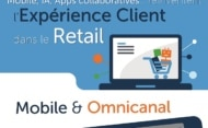 Infographie – Mobile, IA, apps collaboratives réinventent l'expérience client dans le Retail