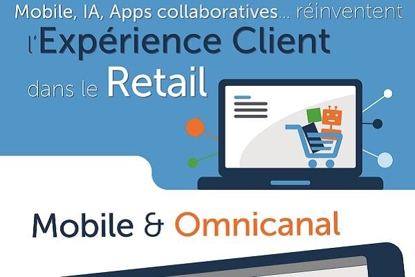 Mobile, IA, apps collaboratives réinventent l'expérience client dans le Retail