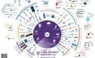 Cybersécurité : Les start-up françaises doivent jouer la différenciation sectorielle
