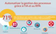 Infographie – Quelles technologies améliorent les processus clients selon les décideurs ?