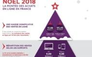 Infographie – Noël 2018 la montée des achats en ligne