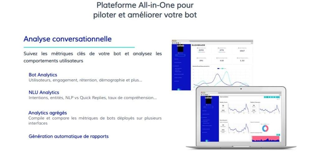 Askhub - Télécom ParisTech