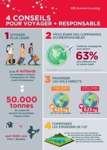 voyager plus responsable