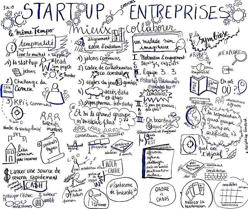 Les startups ont tout intérêt à collaborer avec les grands groupes et inversement !