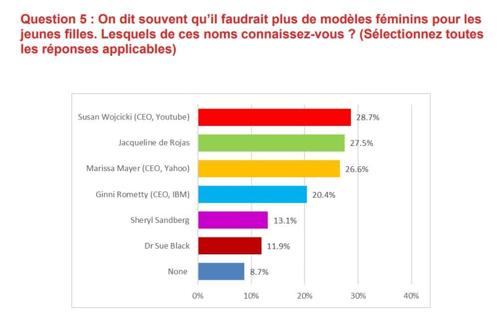 ChooseFrance pour «débloquer» la France