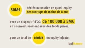 Des mesures spécifiques pour les start-up