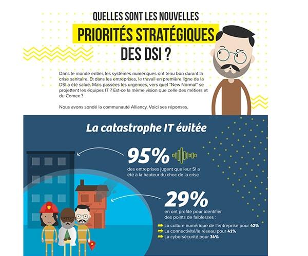 Infographie-Face-à-la-crise,-quelles-sont-les-nouvelles-priorités-de-la-DSI-extrait