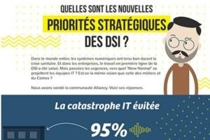 [Infographie] « Quelles sont les nouvelles priorités stratégiques des DSI »