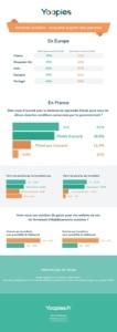 Infographie - Rentrée scolaire : les Français plus impatients que leurs voisins européens
