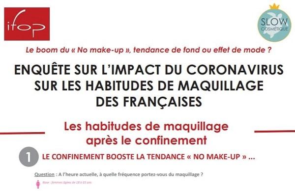 ENQUÊTE SUR L'IMPACT DU CORONAVIRUS SUR LES HABITUDES DE MAQUILLAGE DES FRANÇAISES