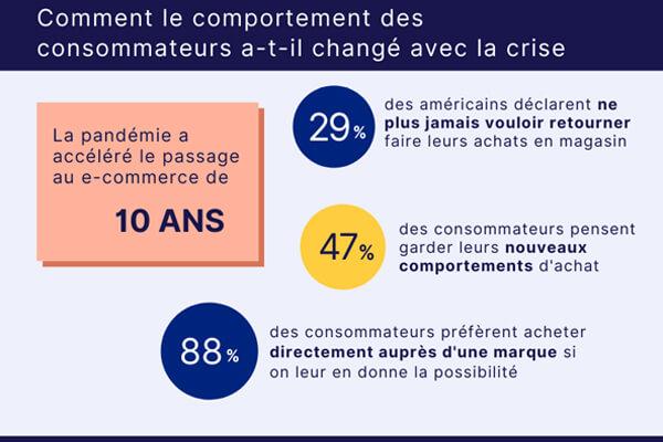 Comportement-des-consommateurs-face-a-la-crise