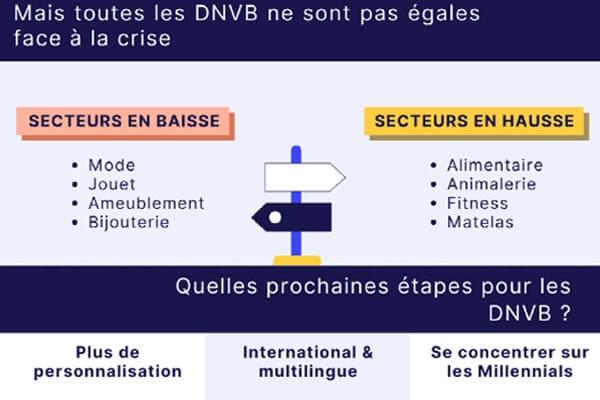 toutes-les-DNVB-ne-sont-pas-égales
