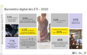 ETI-se-digitalisent-dans-l'urgence