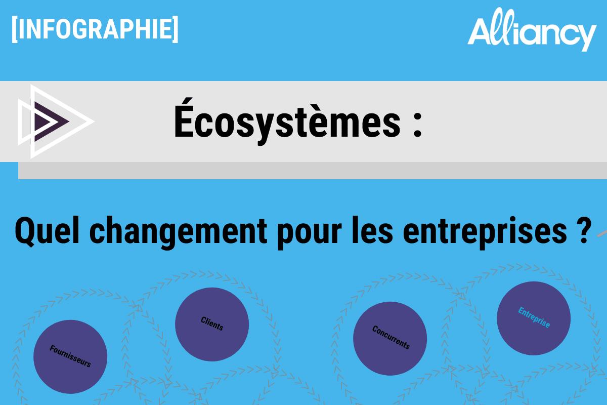 Infographe écosystèmes : quel changement pour les entreprises ?