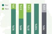 Infographie - les entreprises et SEPA