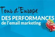 Tour d'Europe des performances de l'email marketing en 2013