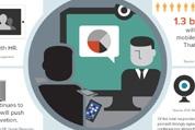 Infographie - La visioconférence, outil de communication de prédilection pour les professionnels des Ressources Humaines