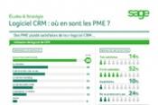 Infographie - Logiciel CRM : où en sont les PME ?
