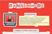 Infographie - Ransomware : une menace devenue majeure