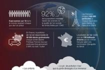 Un nouveau dispositif digital pour mieux comprendre les enjeux liés à la pollution de l'air
