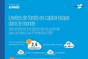 Infographie - Levées de fonds Fintech en capital-risque dans le monde - 3ème trimestre 2016