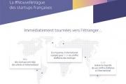 Infographie - La nouvelle vague des start up françaises