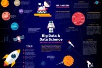 Big Data Umanis
