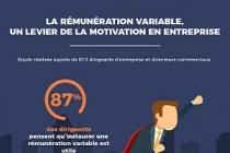 infographie rémunération variable