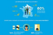 infographie-affinion-Cyber risques-300