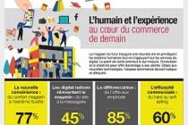 Cette étude réalisée par Paris Retail Week en partenariat avec Havas Parisporte sur le second volet del'observatoire du comportement des consommateurs.