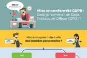 Conformite GDPR - DPO