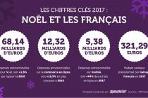 Noel et les français, chiffres clefs