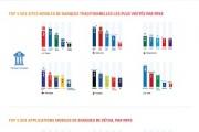 l'adoption de banques en ligne & néobanques sur mobile-300