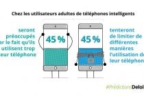 Smartphone et machine learning, en tête des prédictions de Deloitte