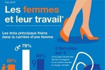 Infographie_Indeed_Les femmes et leur travail_In