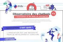Les entreprises Francaises accros à l'innovation ?