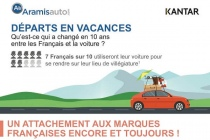 Infographie - Qu'est-ce qui a changé en 10 ans entre les Français et la voiture ?