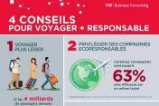 Infographie - 4 conseils pour voyager plus responsable