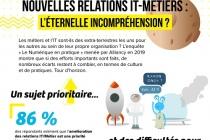 Infographie - Nouvelles relations it-métiers : l'éternelle incompréhension ?
