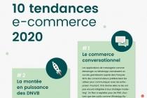 10 tendances e-commerce 2020