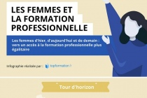 Infographie - Les femmes et la formation professionnelle